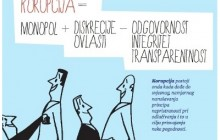 Izvor i ilustracija: Transparency international Hrvatska