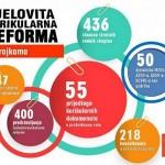 RH i Crna Gora: Situacija oko kurikularne reforme neće utjecati na kvalitetnu suradnju