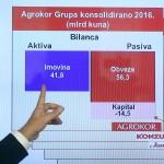 TIH: Sustav upravljanja Hrvatskom je nepravedan, nepošten i neučinkovit